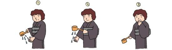 神式葬 手水の儀3